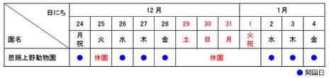 上野動物園で来年1/2・3日に毎年恒例の『新年イベント』を開催。 上野公園 美術館・博物館 混雑情報他
